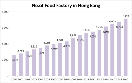 factory in Hongkong.png