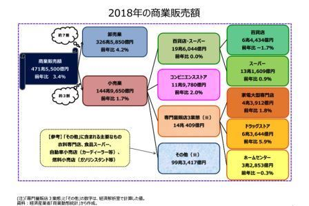 retailing_market_2018_japan.jpg