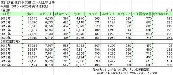 kakei_chousa_202004.jpg