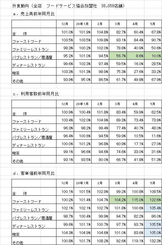 restaurant indusry¥2020.1-5.jpg